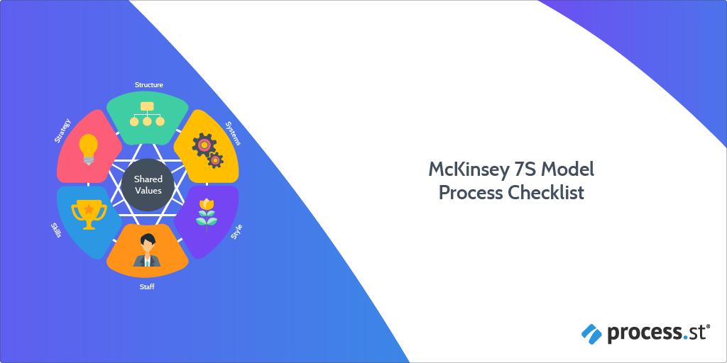 McKinsey 7S Change Management Model Process Checklist