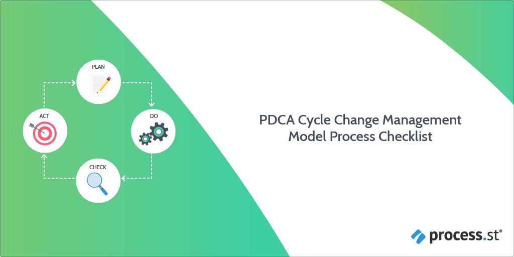 PDCA Cycle Change Management Process Checklist