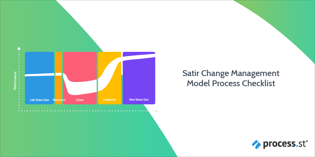 Satir Change Management Model Process Checklist