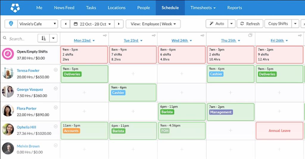 Optimizing work schedules