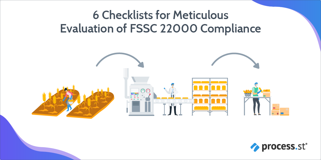 fssc-22000-checklists