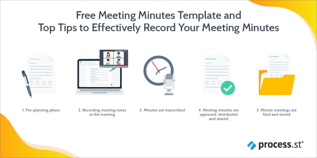 Recording meeting minutes process