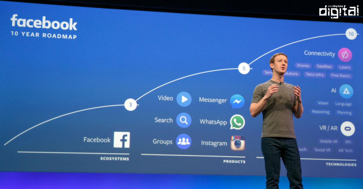 facebook product roadmap