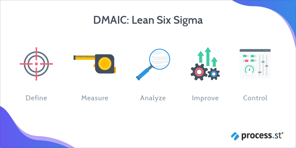 dmaic overview