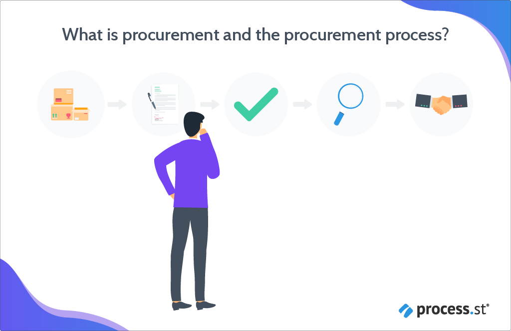 what is procurement and the procurement process?