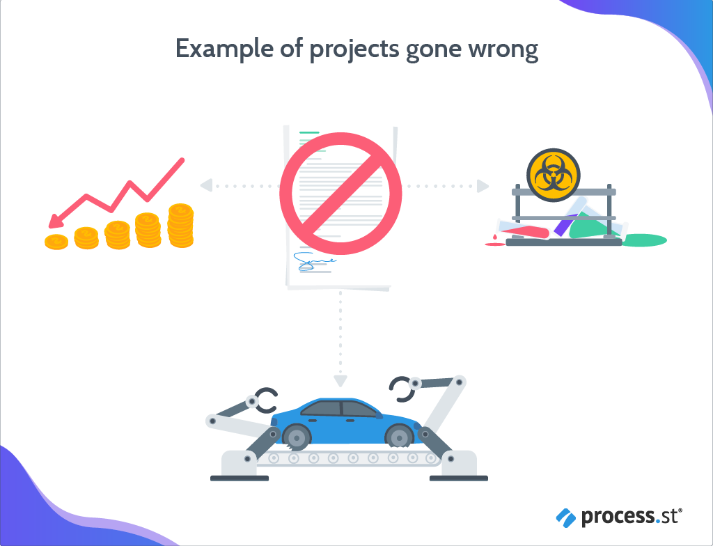 Examples of projects gone wrong