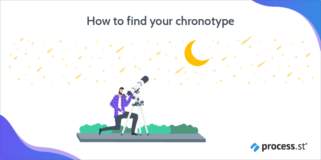 find your chronotype