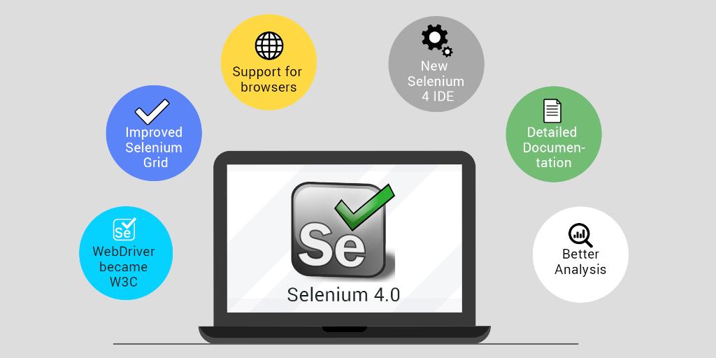 QA Process in Your Startup: Selenium
