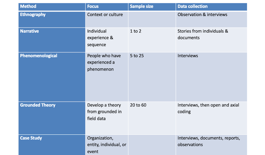 qualitative-research-data-collection