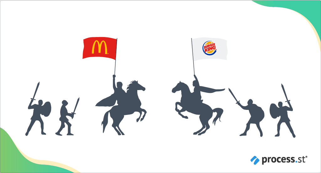 The Battle of the Burger Chains