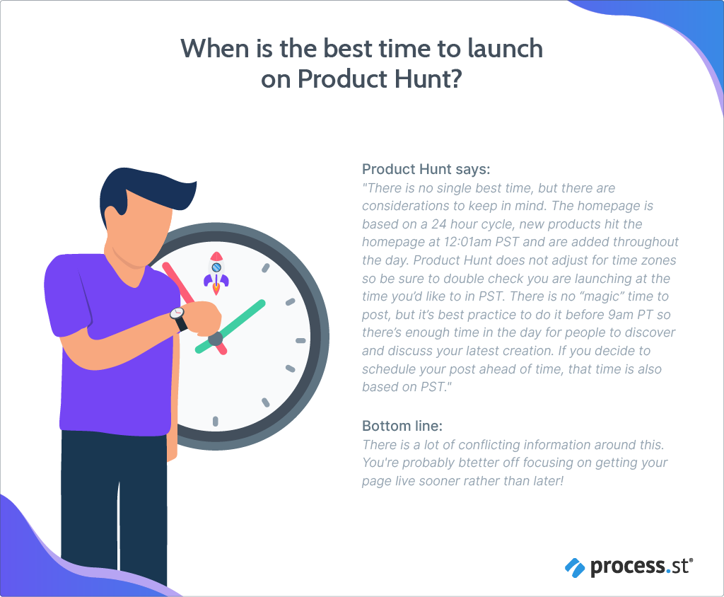 best time to launch on product hunt