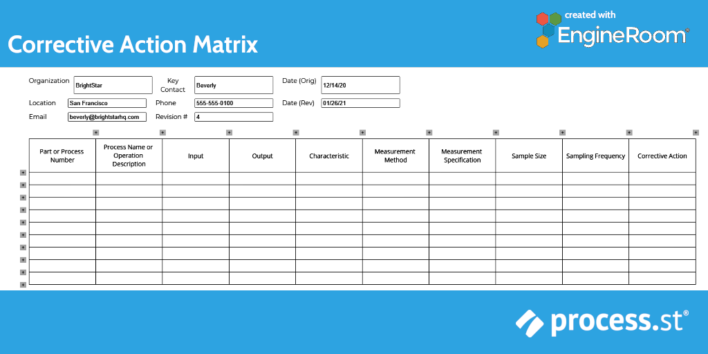 Six Sigma Tools: Complex Corrective Action Matrix