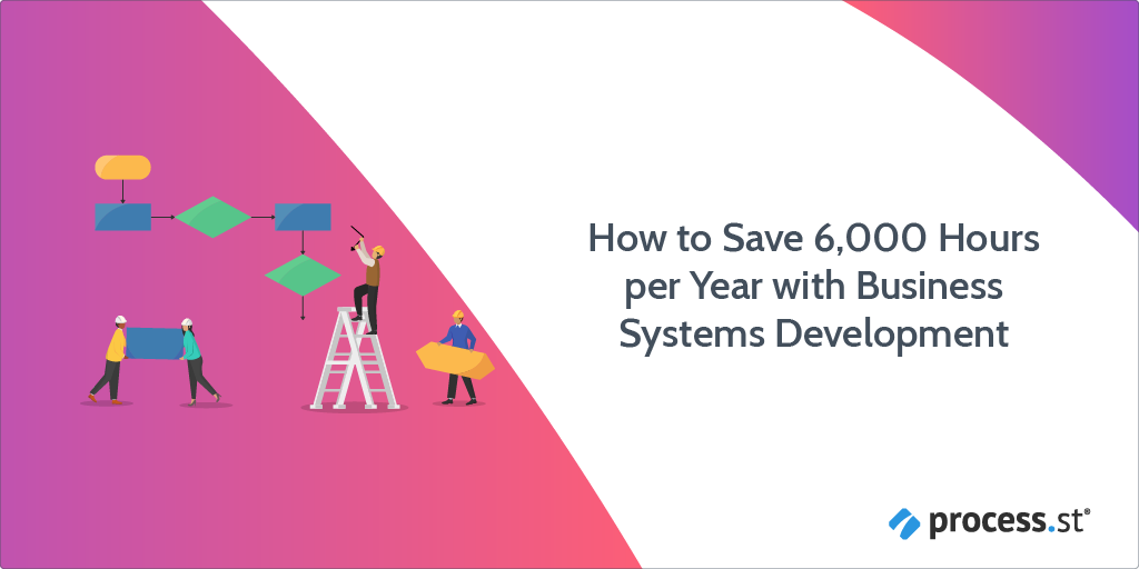 How to Save 6,000 Hours per Year with Business Systems Development-03 (1)