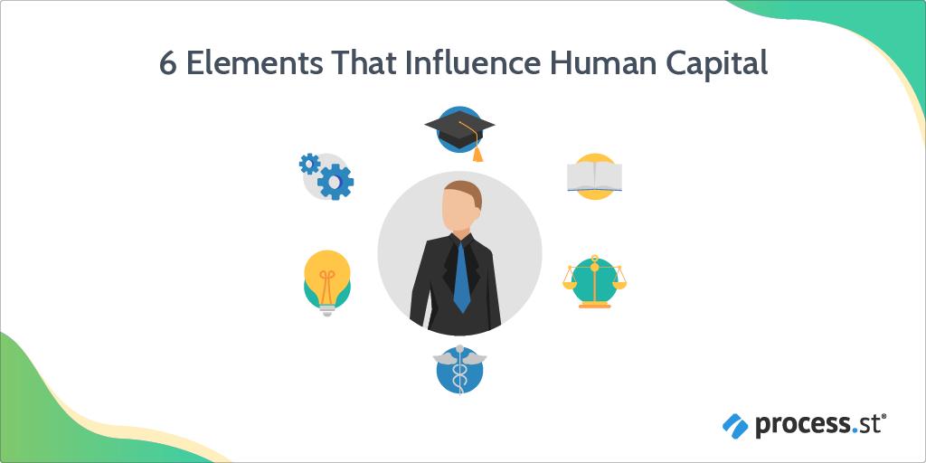 6 elements that influence human capital