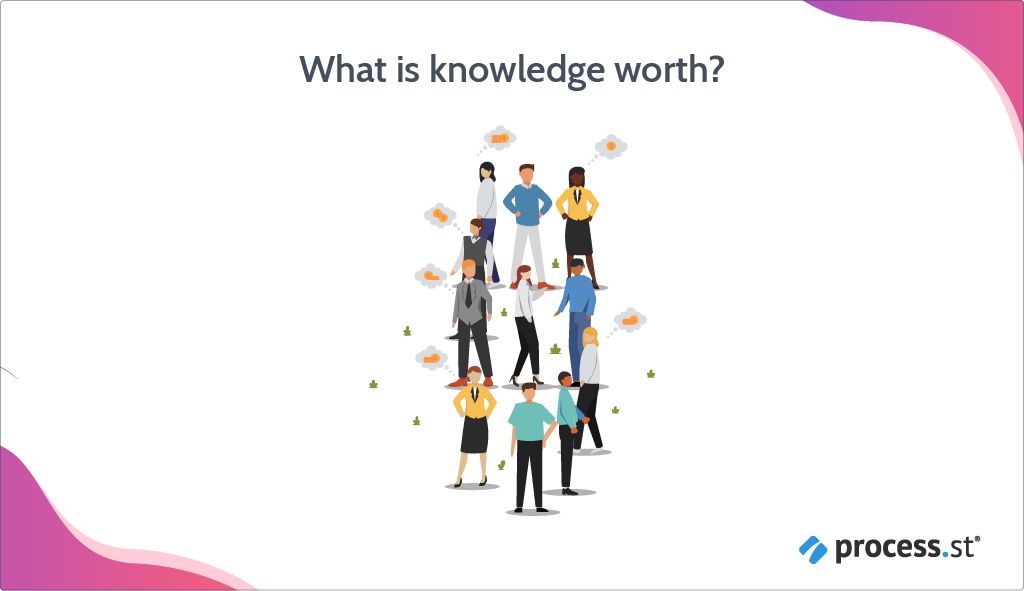 What is knowledge worth?