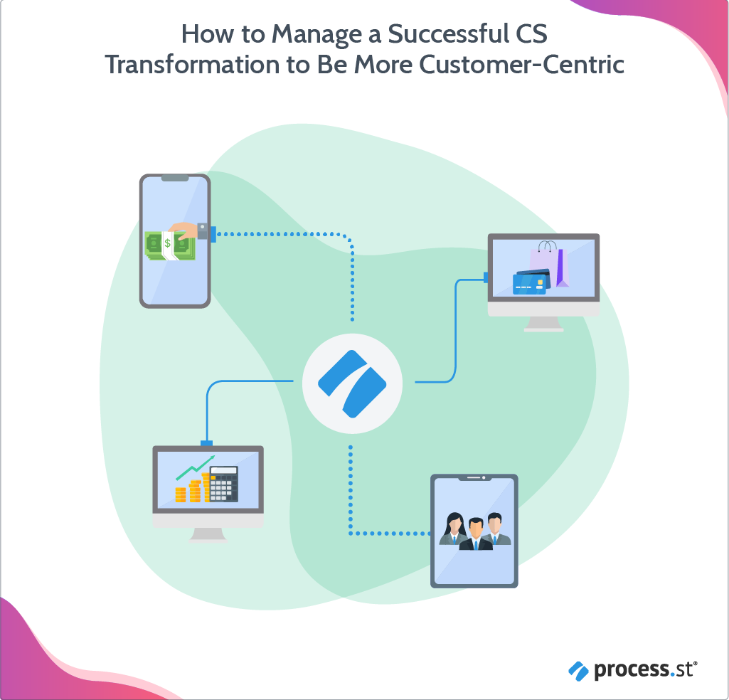 how-to-manage-a-successful-cs-transformation