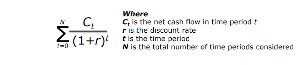 Calculating the net present value