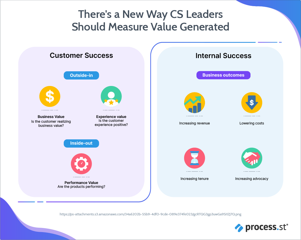 There's a New Way CS Leaders Should M
