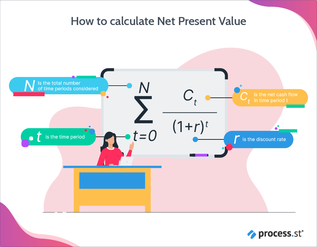 There's a New Way CS Leaders Should Measure Value Generated-07 (1)
