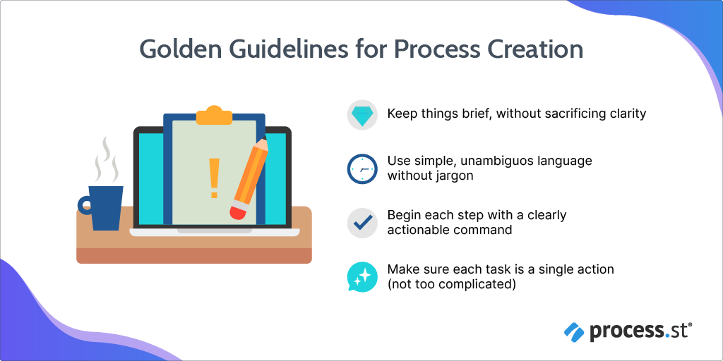 Golden Guidelines for Process Creation