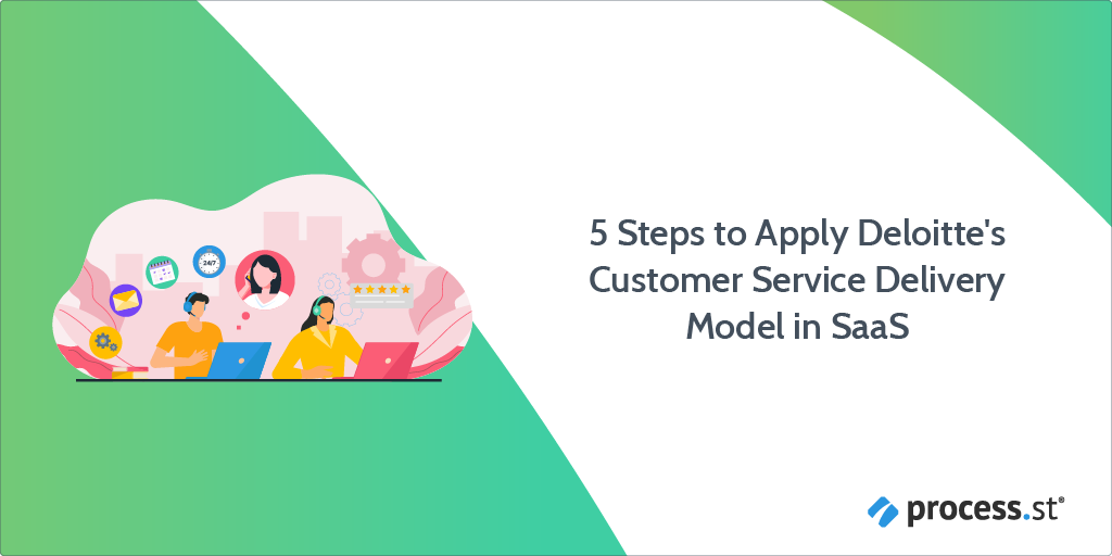 5 Steps to Apply Deloitte's Customer Service Delivery Model in SaaS