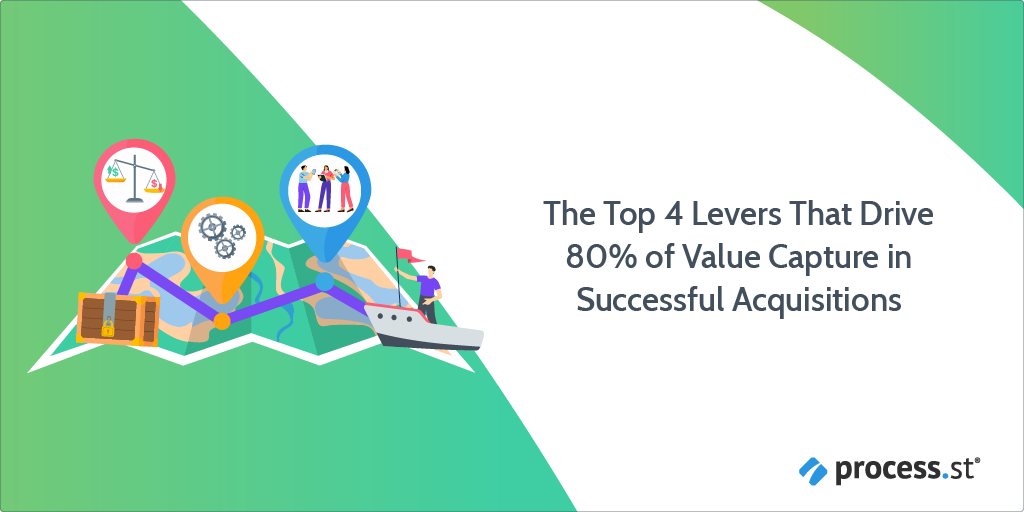 The Top 4 Levers That Drive 80% of Value Capture in a Successful Acquisition