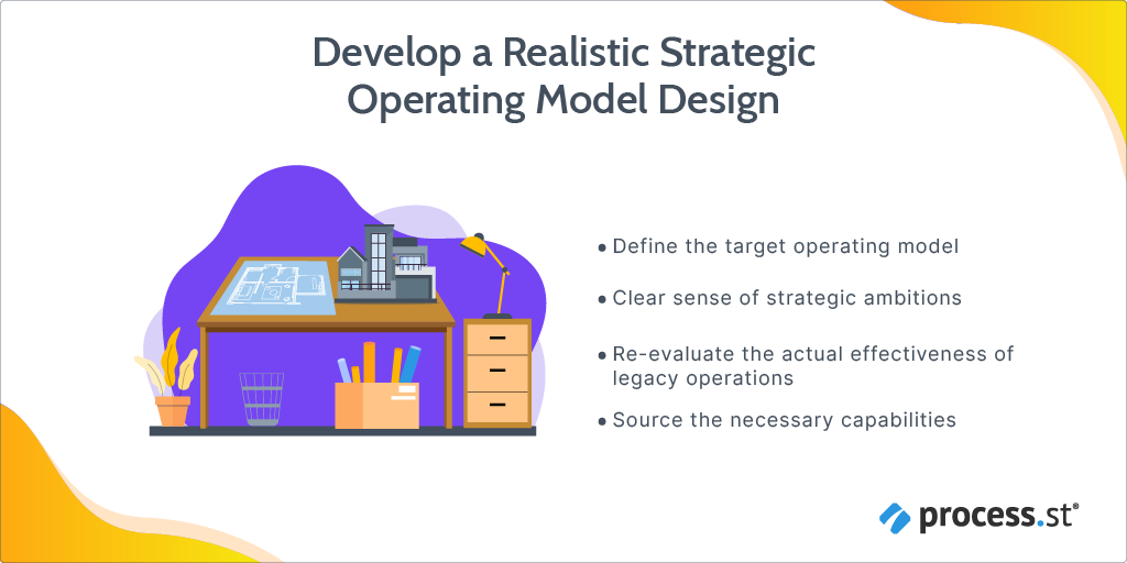 levers-for-acquisitions-value-capture-operating-model