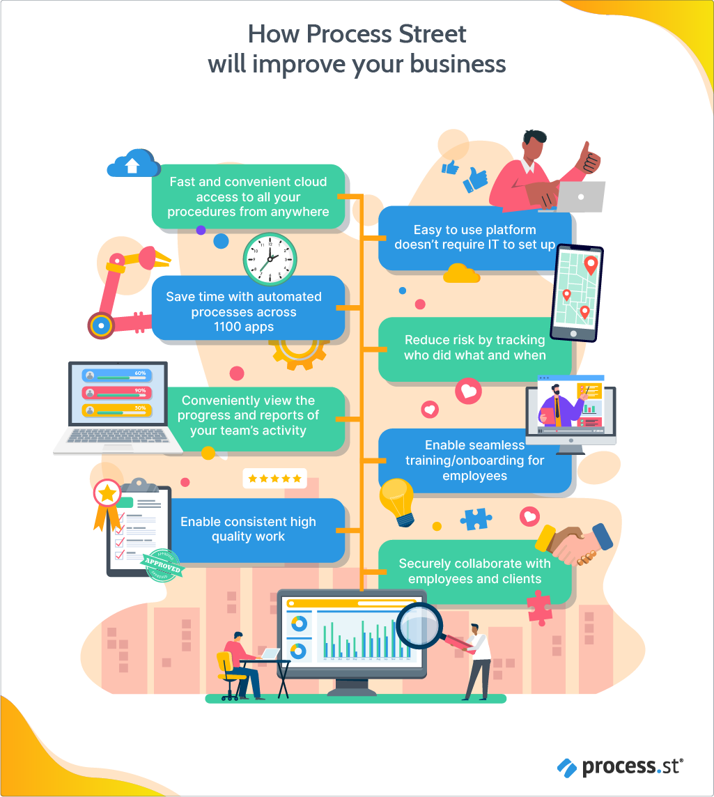 how process street will improve your business