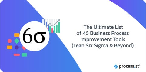 The Ultimate List of 45 Business Process Improvement Tools