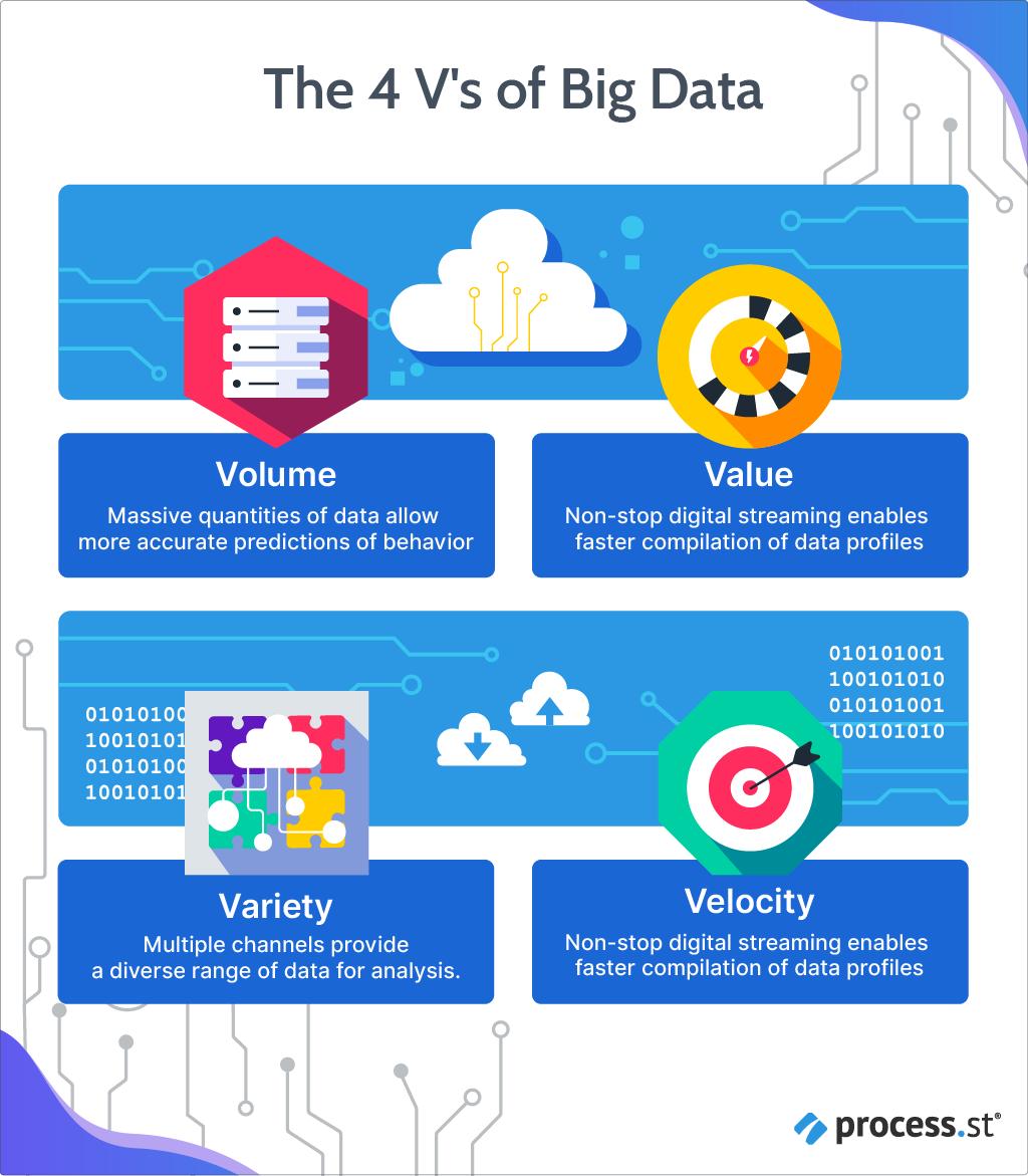 3 Ways Big Data Will Influence the Future of People Analytics